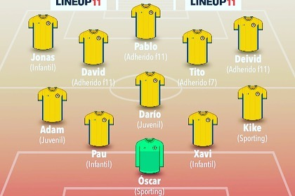 ONCE IDEAL 13/10/2019
