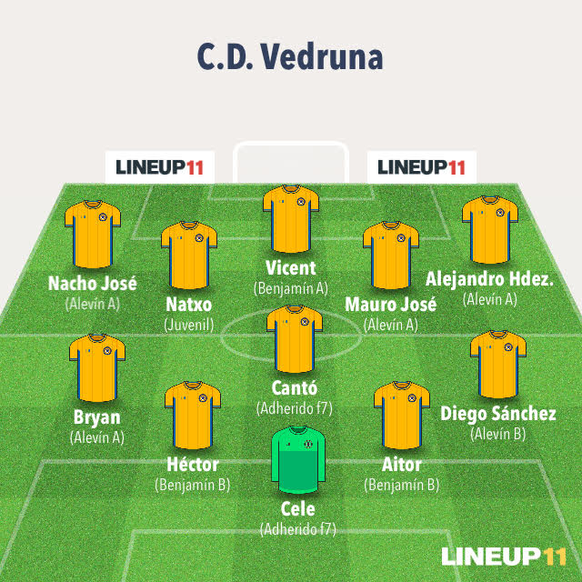 ONCE IDEAL 27/10/2019