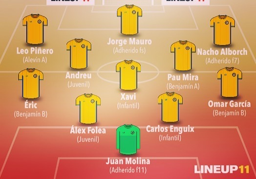 ONCE IDEAL 18/04/21